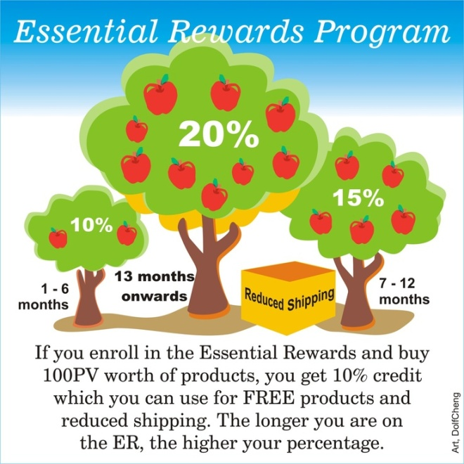 essential-rewards-1