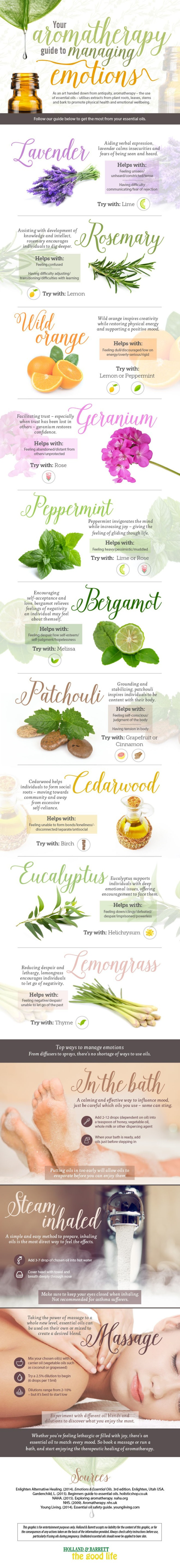 Aromatherapy-guide-to-boosting-your-emotional-health-2