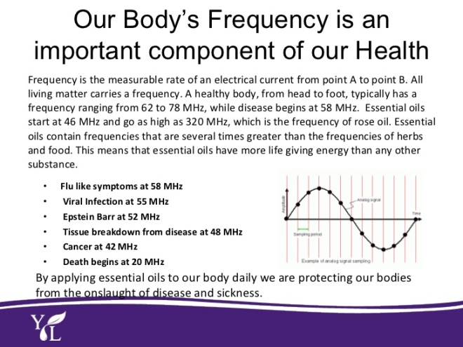 body frequency