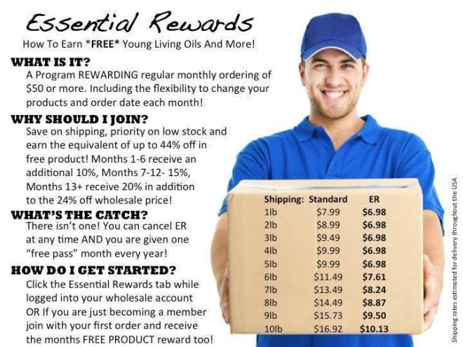 Essential Rewards 1