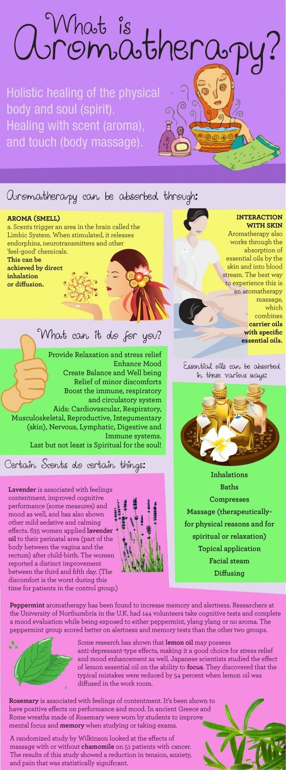 what is aromatherapy.jpg