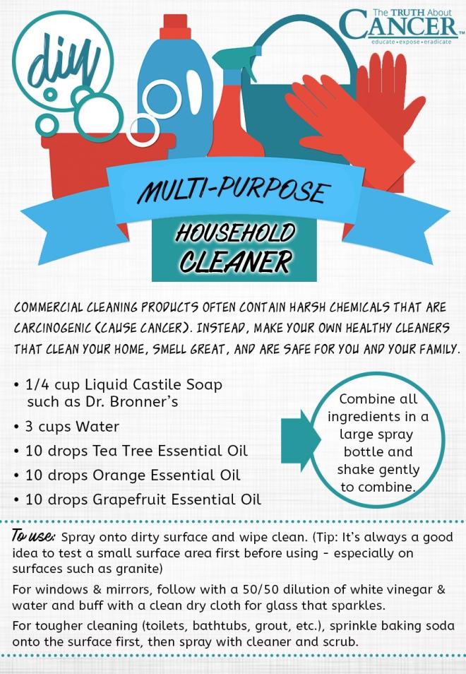 dyi-grapefruit-household-cleaner