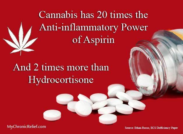 mmj-aspirin