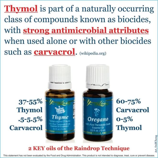 thymol
