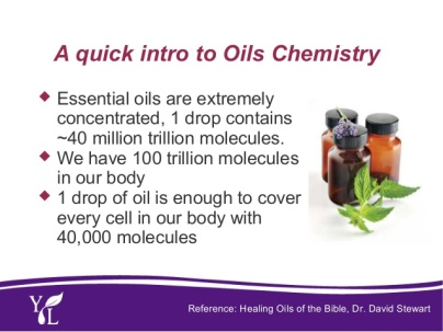 oils intro slide